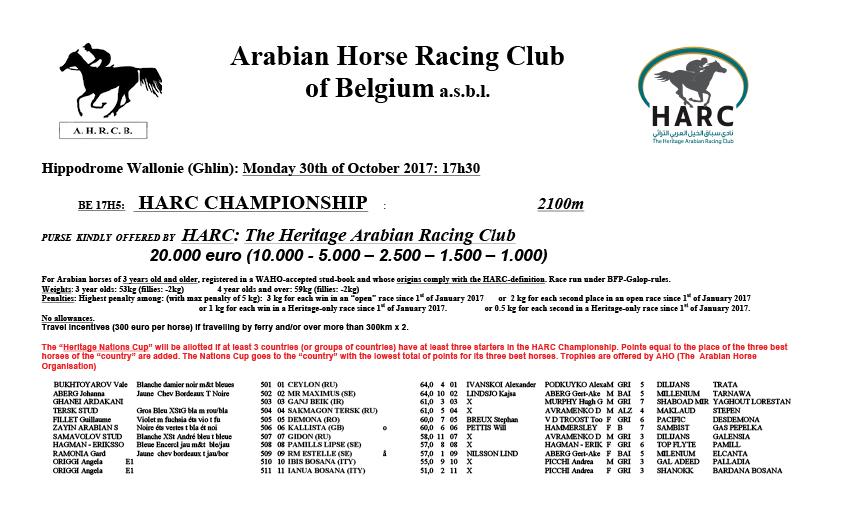 HARC Championship